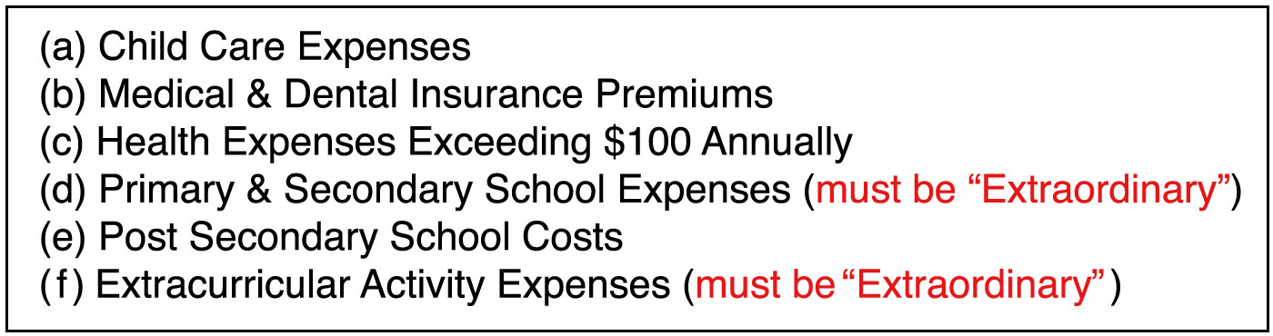 Image of different types of Section 7 Expenses