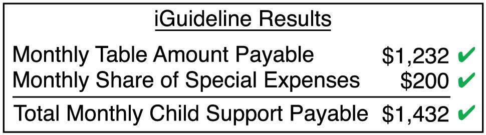 iGuideline Results Summary