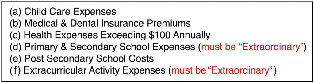 Section 7 Expense types image