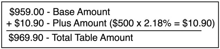 Child Support Table Amount Calculation image
